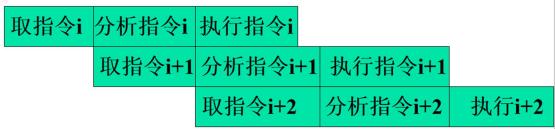 二次重叠执行方法.png