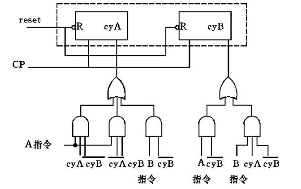 硬布线控制器逻辑图.png